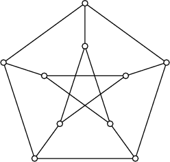Petersen's Graph
